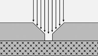 Направление потоков горячего воздуха